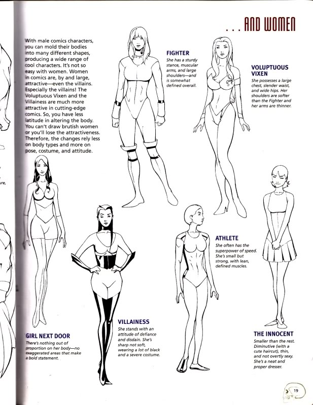 femalebodyshapes